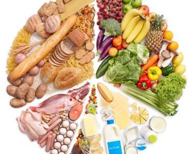 Teste de Intolerância Alimentar | Agarra a Boa Forma