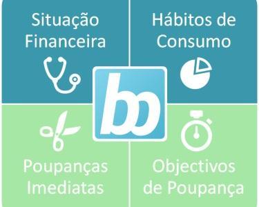 Sabe onde anda o seu dinheiro? Consulta e Plataforma Finanças Pessoais