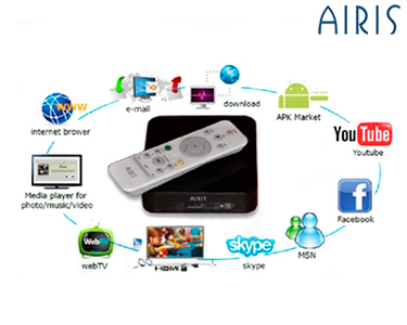 Airis® Android TV | SmartTV e Internet!